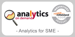 antz21 analytics on demand